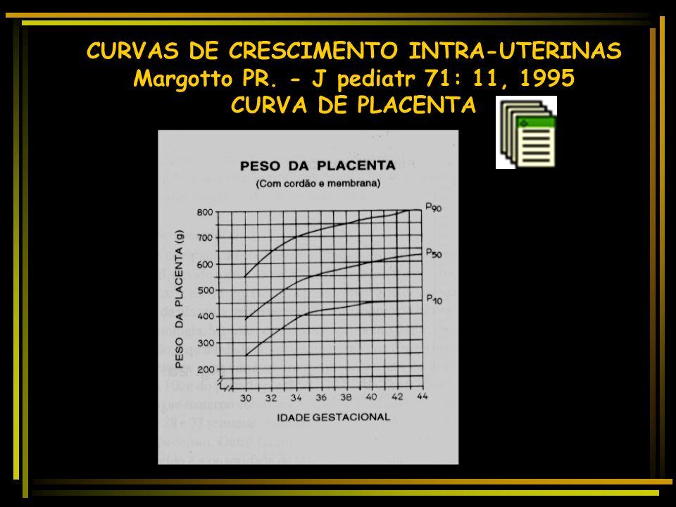 CRESCIMENTO E DESENVOLVIMENTO FETAL Crescimento da placenta -Crescimento placentário > crescimento fetal até 16 ª sem. -Crescimento máximo do feto : 2