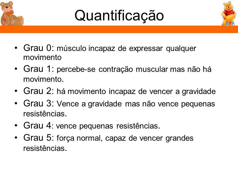 Quantificação Grau 0: músculo incapaz de expressar qualquer movimento Grau 1: percebe-se contração muscular mas não há movimento. Grau 2: há movimento