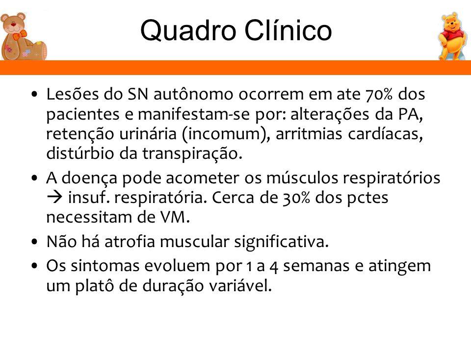 Quadro Clínico Lesões do SN autônomo ocorrem em ate 70% dos pacientes e manifestam-se por: alterações da PA, retenção urinária (incomum), arritmias ca