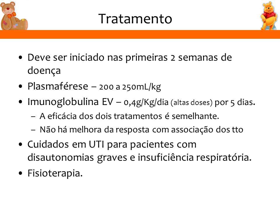 Tratamento Deve ser iniciado nas primeiras 2 semanas de doença Plasmaférese – 200 a 250mL/kg Imunoglobulina EV – 0,4g/Kg/dia (altas doses) por 5 dias.
