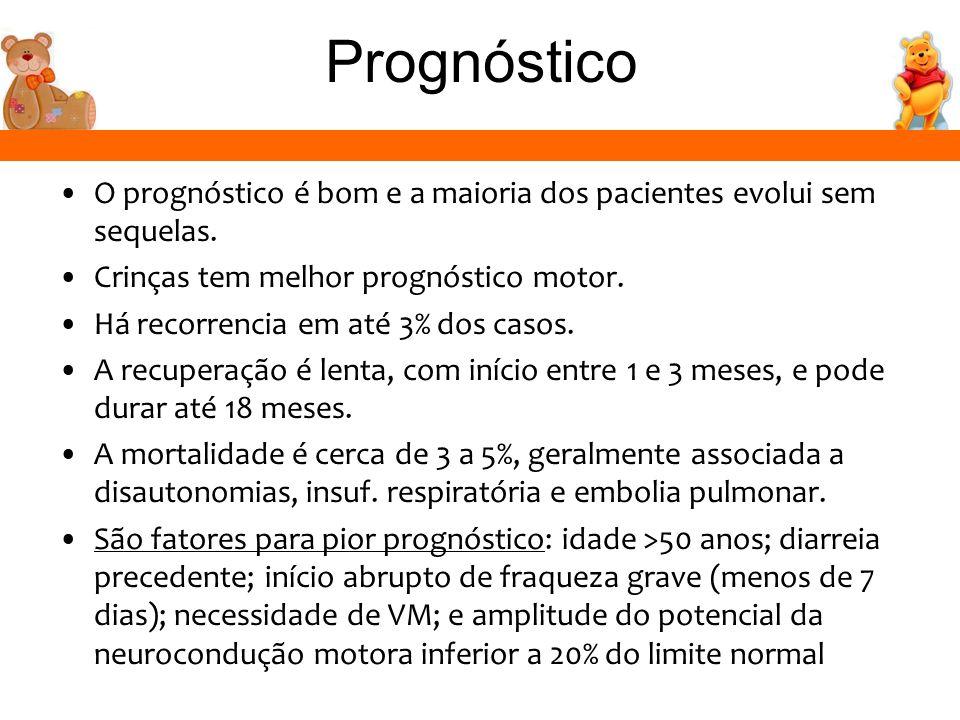 Prognóstico O prognóstico é bom e a maioria dos pacientes evolui sem sequelas. Crinças tem melhor prognóstico motor. Há recorrencia em até 3% dos caso
