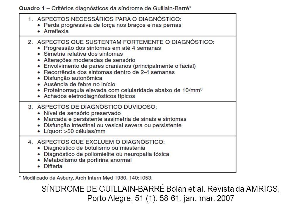 SÍNDROME DE GUILLAIN-BARRÉ Bolan et al. Revista da AMRIGS, Porto Alegre, 51 (1): 58-61, jan.-mar. 2007