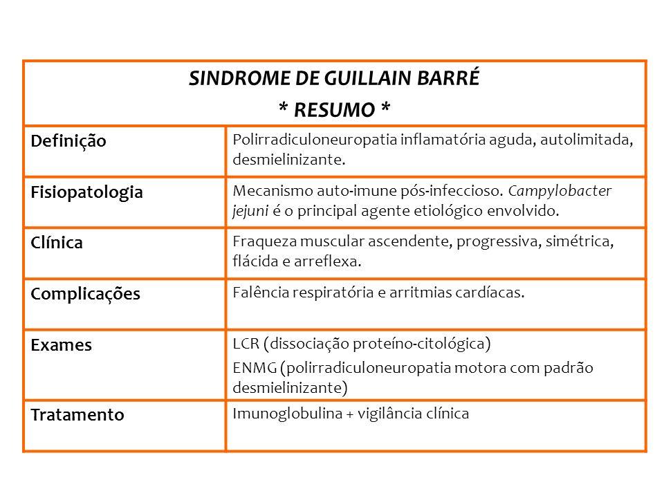 SINDROME DE GUILLAIN BARRÉ * RESUMO * Definição Polirradiculoneuropatia inflamatória aguda, autolimitada, desmielinizante. Fisiopatologia Mecanismo au