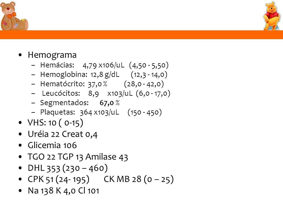 Hemograma –Hemácias: 4,79 x106/uL (4,50 - 5,50) –Hemoglobina: 12,8 g/dL (12,3 - 14,0) –Hematócrito: 37,0 % (28,0 - 42,0) – Leucócitos: 8,9 x103/uL (6,