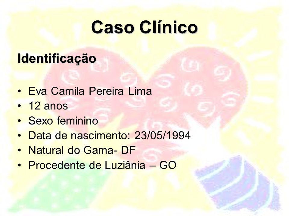 Caso Clínico Evolução 10/08/200616/08/200618/08/200619/08/200621/08/2006 Dia da internação Em UCIP: entubada, sedada, em VM e com antibioticos.