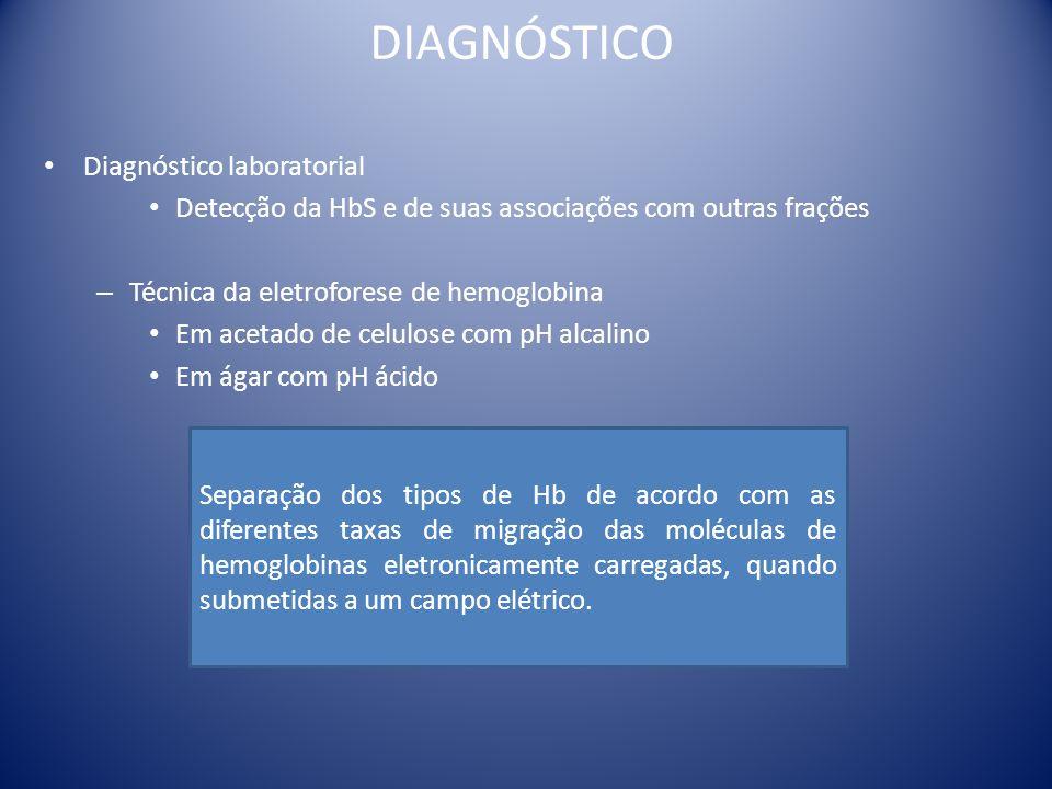 DIAGNÓSTICO Diagnóstico laboratorial Detecção da HbS e de suas associações com outras frações – Técnica da eletroforese de hemoglobina Em acetado de c