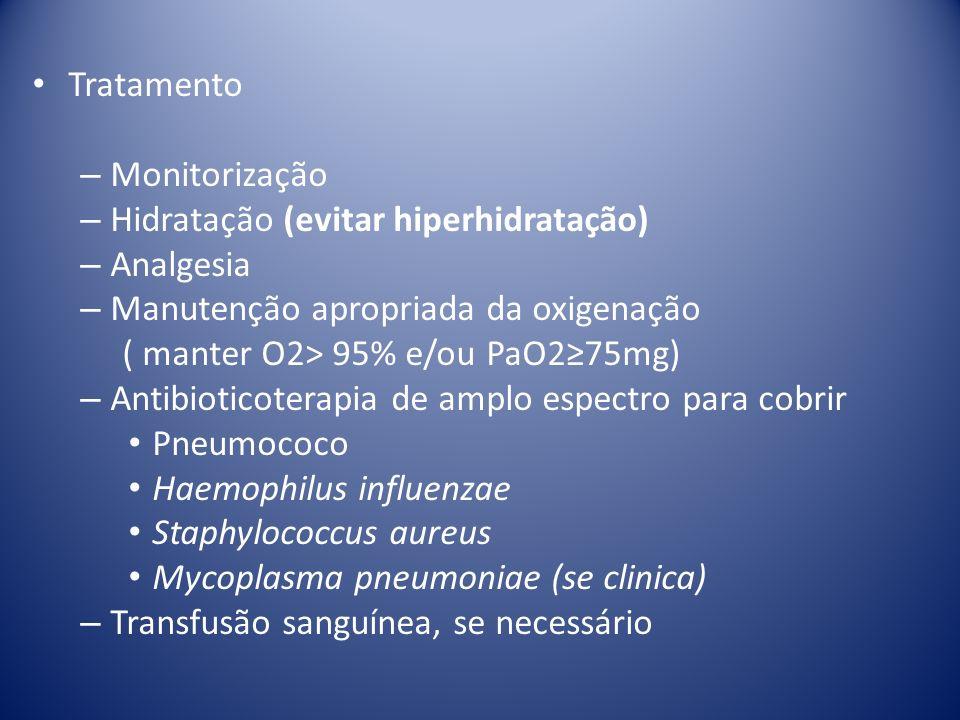 Tratamento – Monitorização – Hidratação (evitar hiperhidratação) – Analgesia – Manutenção apropriada da oxigenação ( manter O2> 95% e/ou PaO275mg) – A