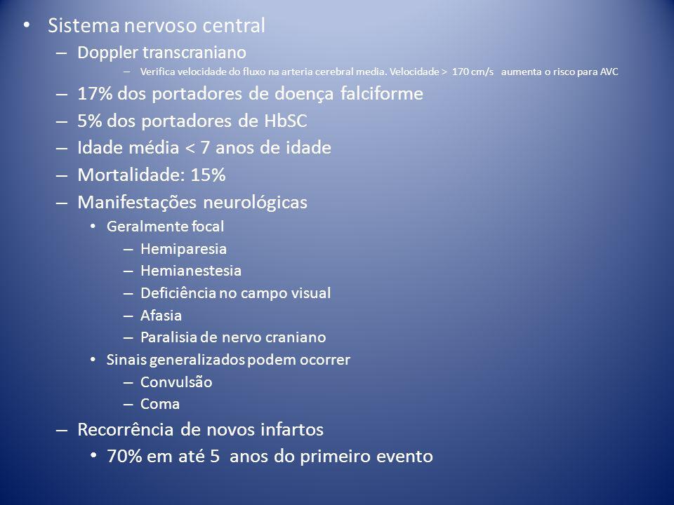 Hb (g/dl) variação Reticulócitos % Média (variação) Grau de hemólise/ Vasoclusão Eletroforese de hemoglobina HbAS13,0 (12,0- 16,0) Normal0/0HbS 35-40% HbF < 2% HbA 1 50- 60% HbA 2 < 3,5% HbSS7,5 (5,5-9,5) 11,0 (5-30) ++++/++++HbS 80- 90% HbF 2-20% HbA 1 ausente HbA 2 < 3,5% HbSβ+ tal11,0 (8,0-13,0) 3,0 (1-6) + / + a ++HbS 65-90% HbA 1 5-30% HbF 2-10% HbA 2 3,5 -6,0% HbSβ o tal8,0 (7,0-10,0) 8,0 (3-18) +++ / +++HbS 80-92% HbA 1 ausente HbF 2-15% HbA 2 3,5 -7,0% HbSC11,0 (9,0-14,0) 3,0 (1-6) + / ++HbS 45-50% HbC 45-50% HbF 1-5% Características clínicas e laboratoriais das principais síndromes Falciformes