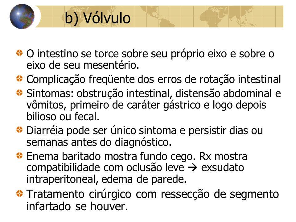 b) Vólvulo O intestino se torce sobre seu próprio eixo e sobre o eixo de seu mesentério.