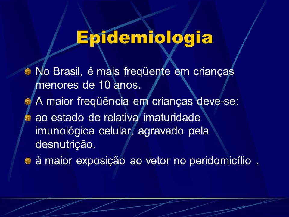 No Brasil, é mais freqüente em crianças menores de 10 anos. A maior freqüência em crianças deve-se: ao estado de relativa imaturidade imunológica celu