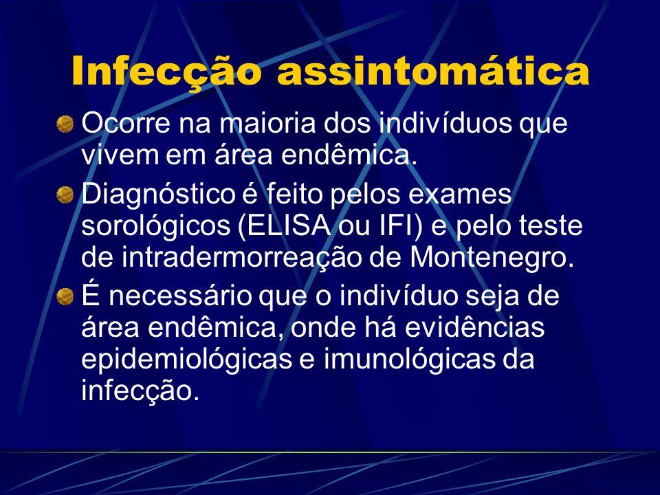 Infecção assintomática Ocorre na maioria dos indivíduos que vivem em área endêmica. Diagnóstico é feito pelos exames sorológicos (ELISA ou IFI) e pelo
