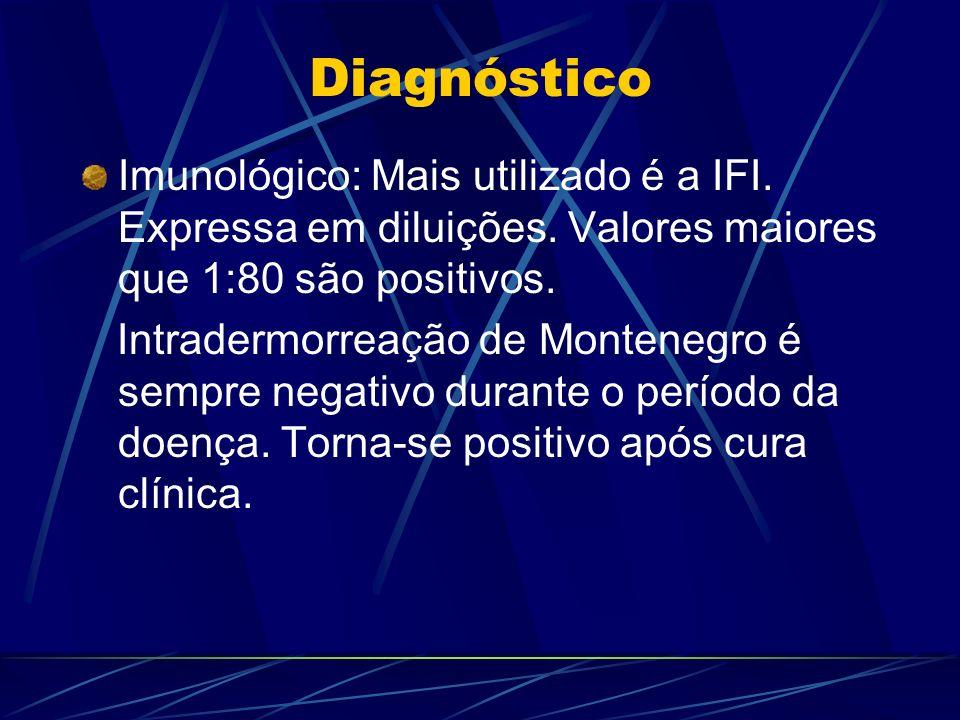 Diagnóstico Imunológico: Mais utilizado é a IFI. Expressa em diluições. Valores maiores que 1:80 são positivos. Intradermorreação de Montenegro é semp