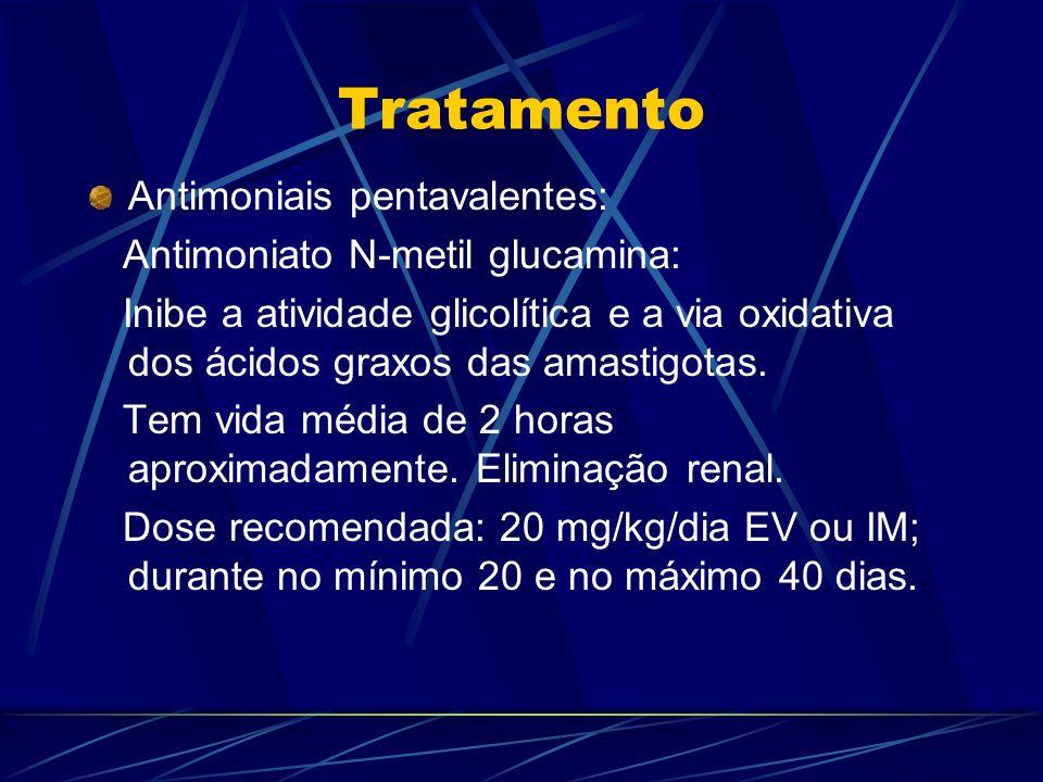 Tratamento Antimoniais pentavalentes: Antimoniato N-metil glucamina: Inibe a atividade glicolítica e a via oxidativa dos ácidos graxos das amastigotas