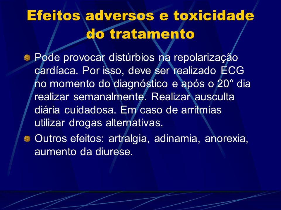 Efeitos adversos e toxicidade do tratamento Pode provocar distúrbios na repolarização cardíaca. Por isso, deve ser realizado ECG no momento do diagnós