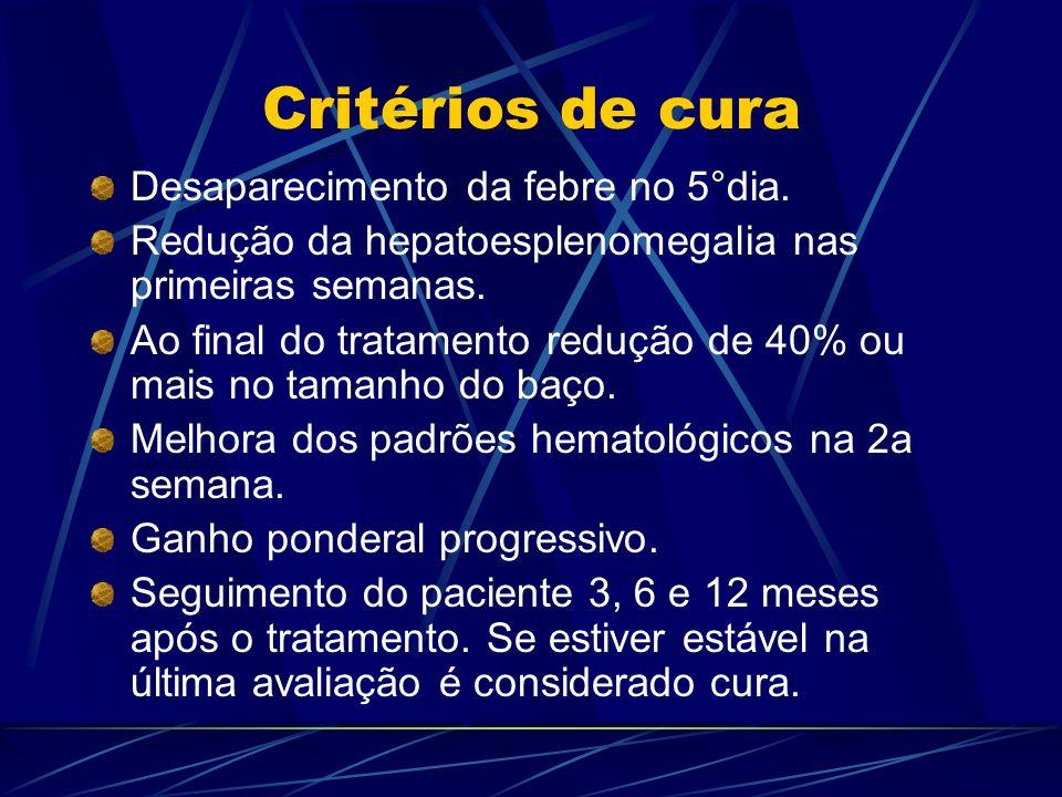 Critérios de cura Desaparecimento da febre no 5°dia. Redução da hepatoesplenomegalia nas primeiras semanas. Ao final do tratamento redução de 40% ou m