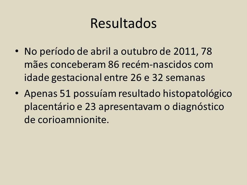 Resultados No período de abril a outubro de 2011, 78 mães conceberam 86 recém-nascidos com idade gestacional entre 26 e 32 semanas Apenas 51 possuíam