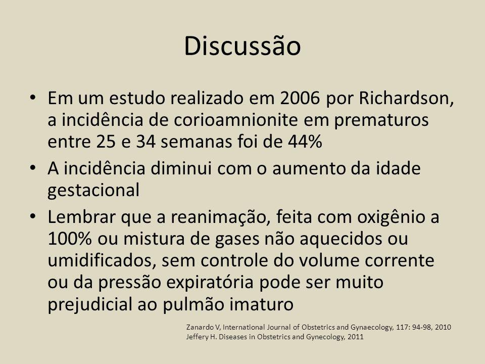 Discussão Em um estudo realizado em 2006 por Richardson, a incidência de corioamnionite em prematuros entre 25 e 34 semanas foi de 44% A incidência di