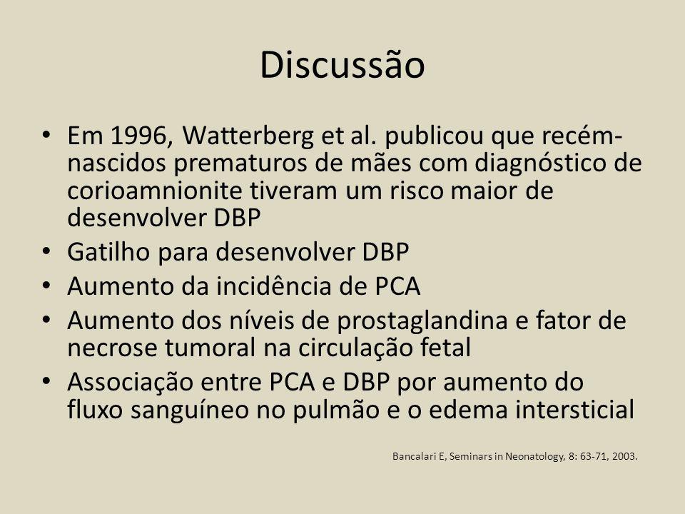Discussão Em 1996, Watterberg et al. publicou que recém- nascidos prematuros de mães com diagnóstico de corioamnionite tiveram um risco maior de desen
