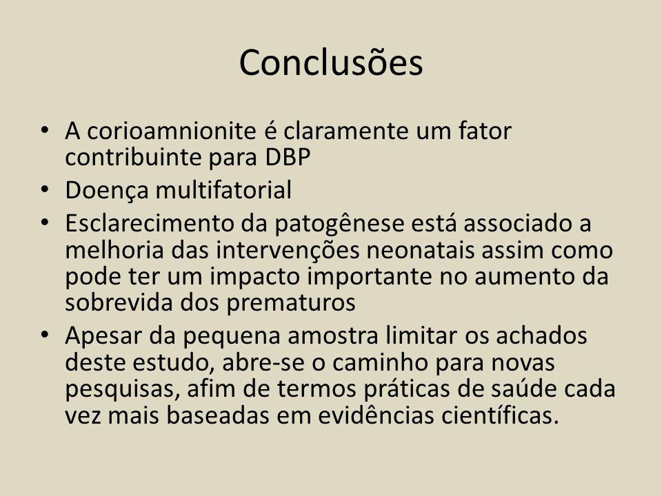 Conclusões A corioamnionite é claramente um fator contribuinte para DBP Doença multifatorial Esclarecimento da patogênese está associado a melhoria da