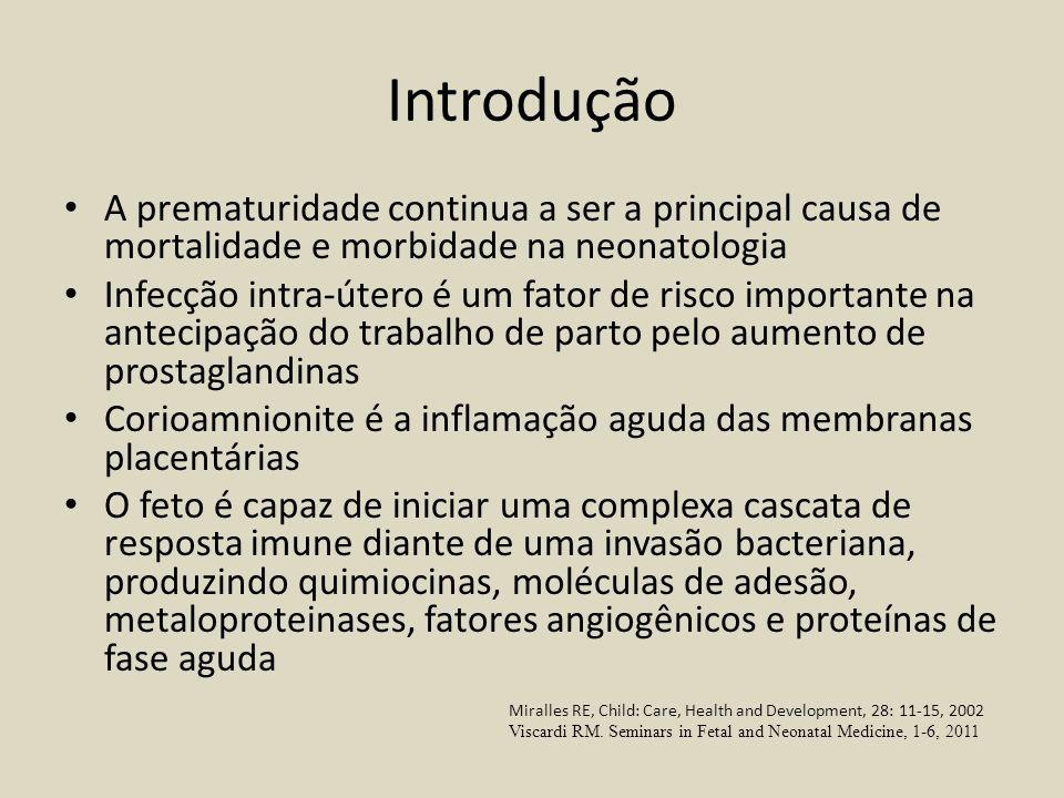 Introdução A prematuridade continua a ser a principal causa de mortalidade e morbidade na neonatologia Infecção intra-útero é um fator de risco import