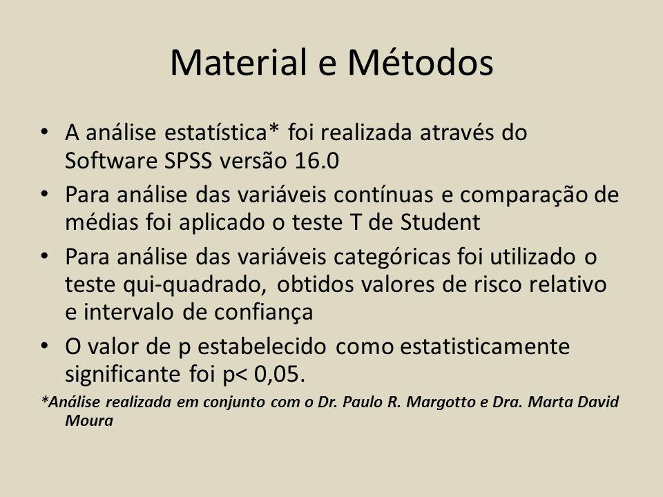 Material e Métodos A análise estatística* foi realizada através do Software SPSS versão 16.0 Para análise das variáveis contínuas e comparação de médi