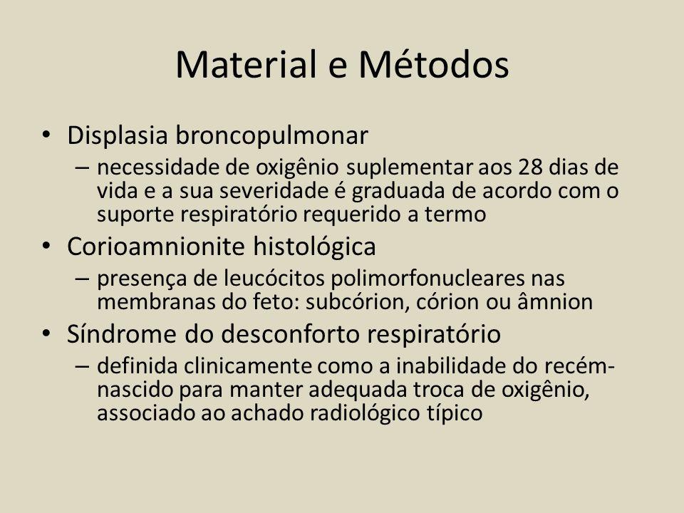 Material e Métodos Displasia broncopulmonar – necessidade de oxigênio suplementar aos 28 dias de vida e a sua severidade é graduada de acordo com o su
