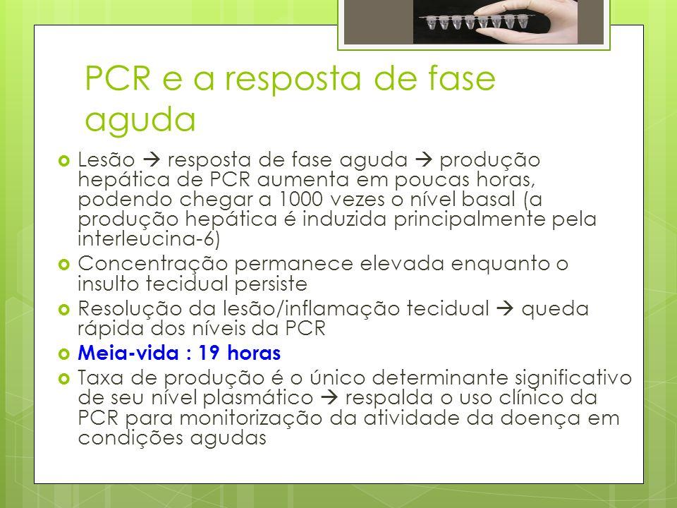 Lesão resposta de fase aguda produção hepática de PCR aumenta em poucas horas, podendo chegar a 1000 vezes o nível basal (a produção hepática é induzi