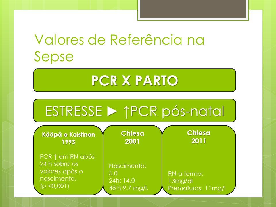 Valores de Referência na Sepse PCR X PARTO ESTRESSE PCR pós-natal Kääpä e Koistinen 1993 PCR em RN após 24 h sobre os valores após o nascimento. (p <0