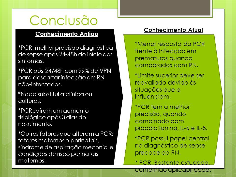 Conclusão Conhecimento Antigo *PCR: melhor precisão diagnóstica de sepse após 24-48h do início dos sintomas. *PCR pós-24/48h com 99% de VPN para desca