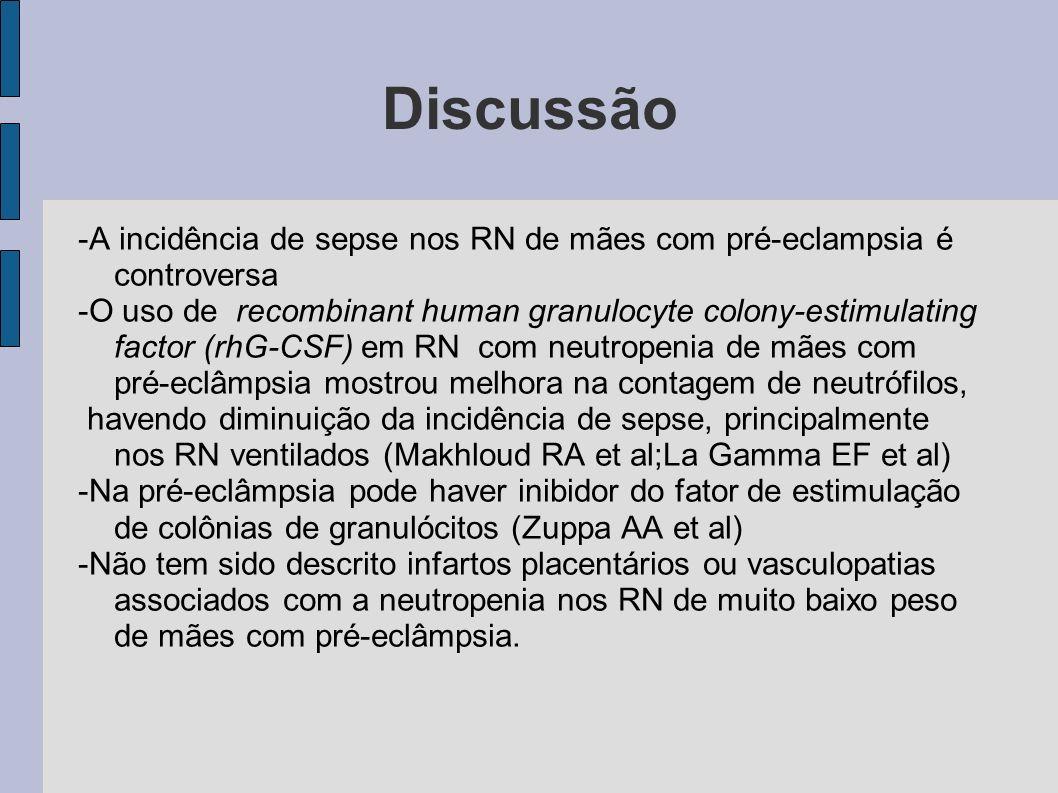 -A incidência de sepse nos RN de mães com pré-eclampsia é controversa -O uso de recombinant human granulocyte colony-estimulating factor (rhG-CSF) em