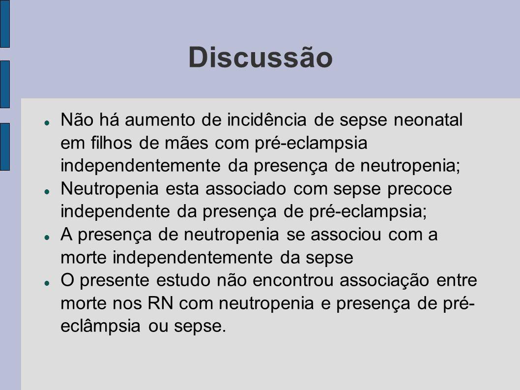 Não há aumento de incidência de sepse neonatal em filhos de mães com pré-eclampsia independentemente da presença de neutropenia; Neutropenia esta asso
