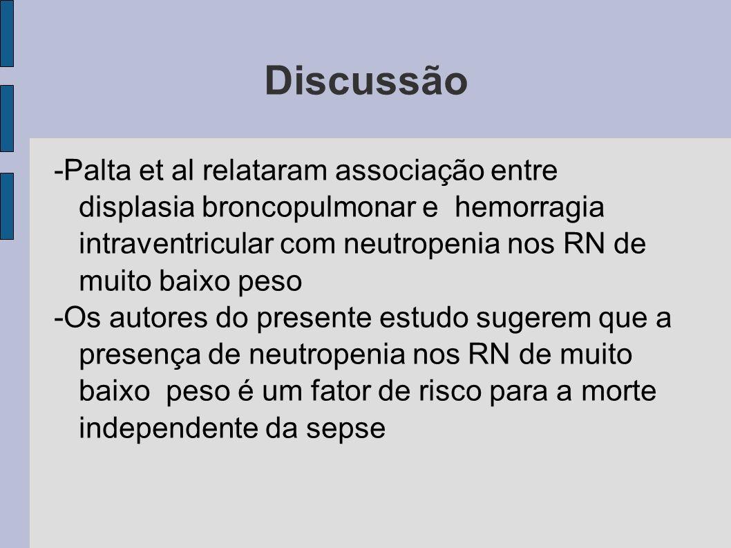 -Palta et al relataram associação entre displasia broncopulmonar e hemorragia intraventricular com neutropenia nos RN de muito baixo peso -Os autores
