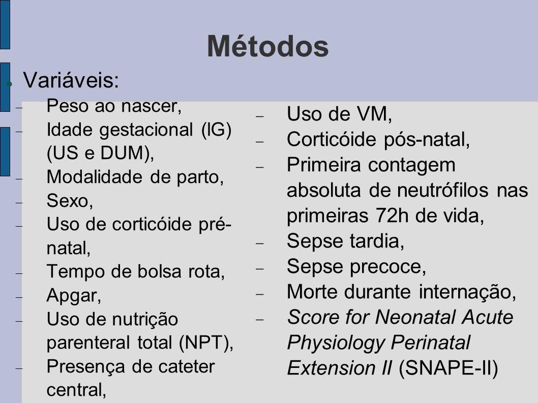 Métodos Variáveis: Peso ao nascer, Idade gestacional (lG) (US e DUM), Modalidade de parto, Sexo, Uso de corticóide pré- natal, Tempo de bolsa rota, Ap