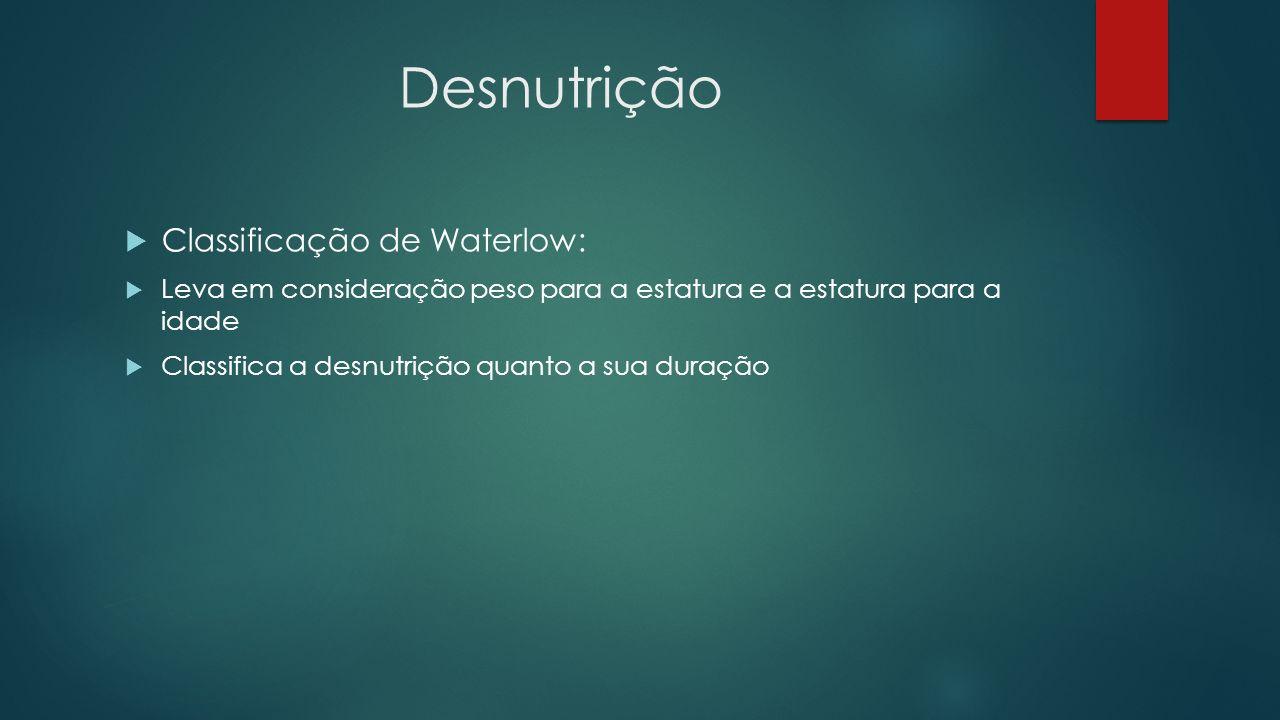 Desnutrição Classificação de Waterlow: Leva em consideração peso para a estatura e a estatura para a idade Classifica a desnutrição quanto a sua duraç