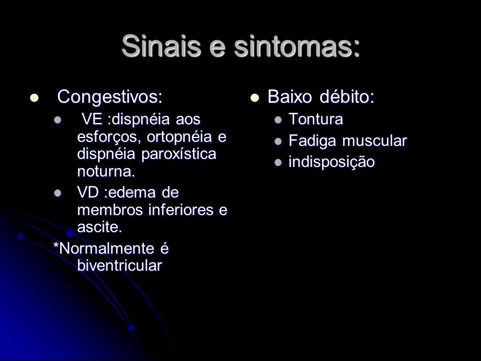 Sinais e sintomas: Congestivos: Congestivos: VE :dispnéia aos esforços, ortopnéia e dispnéia paroxística noturna. VE :dispnéia aos esforços, ortopnéia