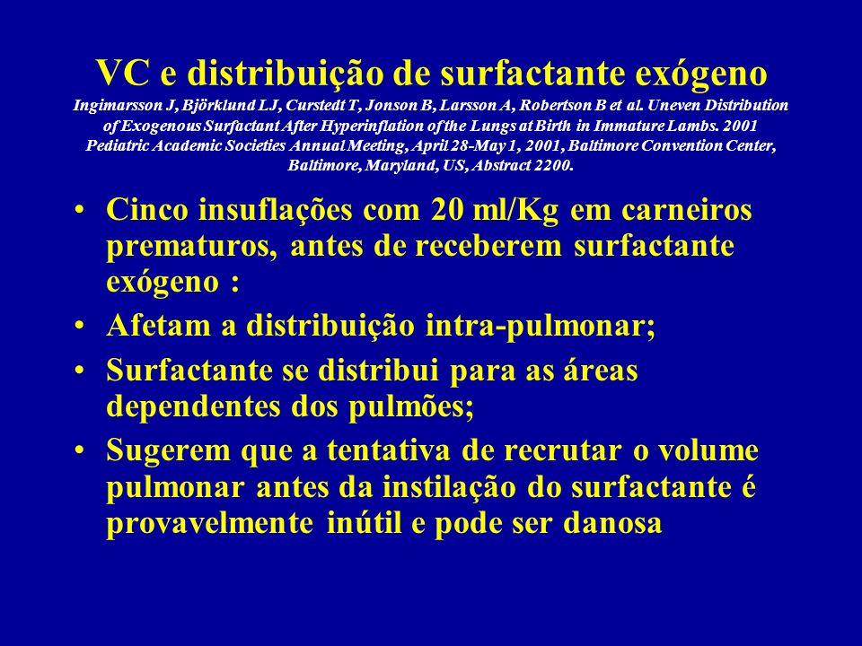 VC e distribuição de surfactante exógeno Ingimarsson J, Björklund LJ, Curstedt T, Jonson B, Larsson A, Robertson B et al. Uneven Distribution of Exoge
