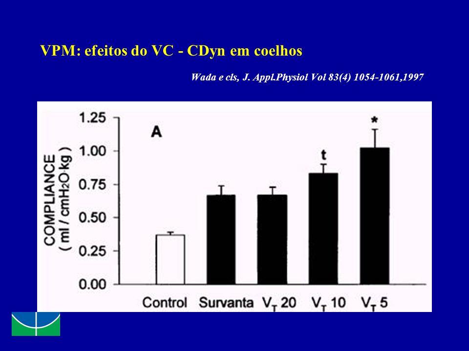 VPM: efeitos do VC - CDyn em coelhos Wada e cls, J. Appl.Physiol Vol 83(4) 1054-1061,1997