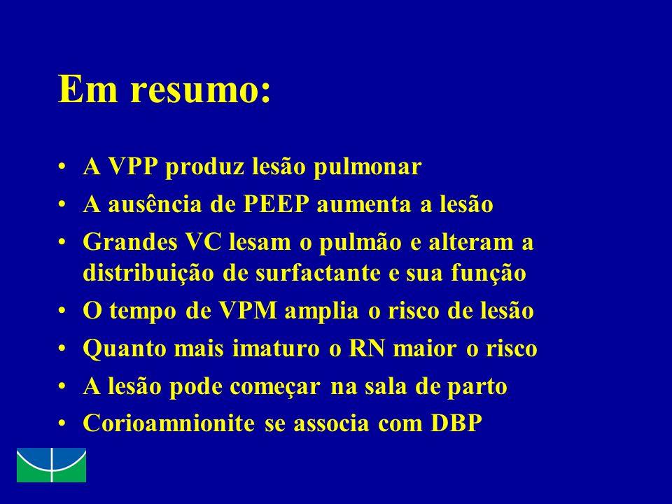 Em resumo: A VPP produz lesão pulmonar A ausência de PEEP aumenta a lesão Grandes VC lesam o pulmão e alteram a distribuição de surfactante e sua funç