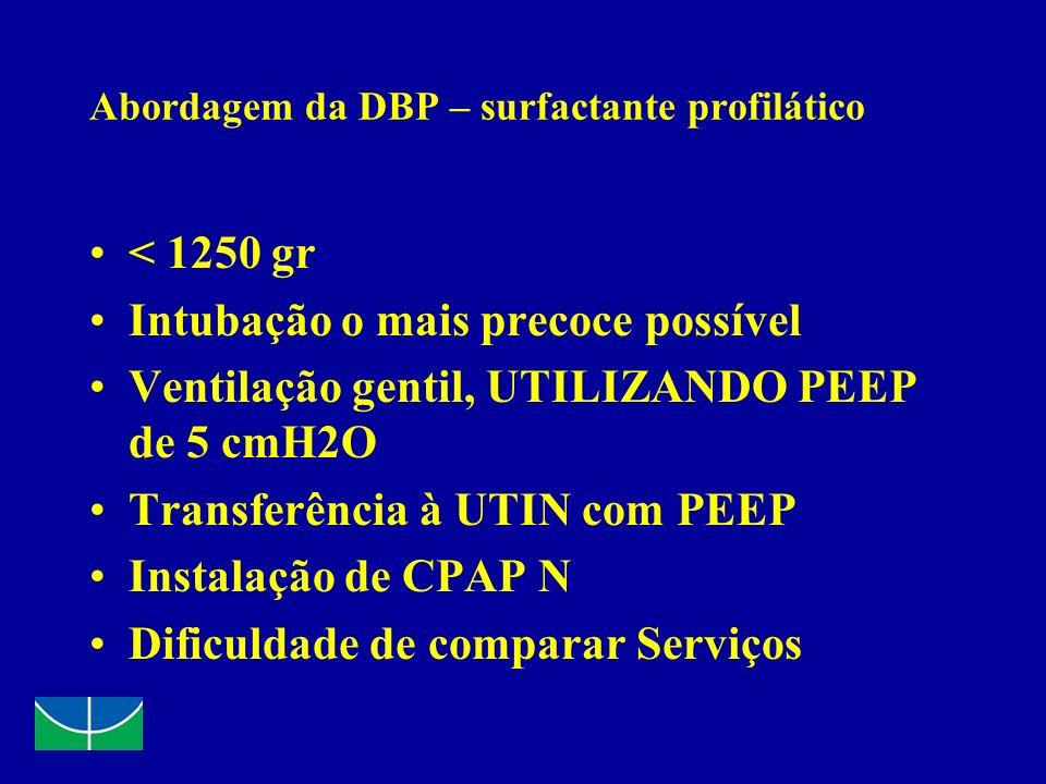 Abordagem da DBP – surfactante profilático < 1250 gr Intubação o mais precoce possível Ventilação gentil, UTILIZANDO PEEP de 5 cmH2O Transferência à U