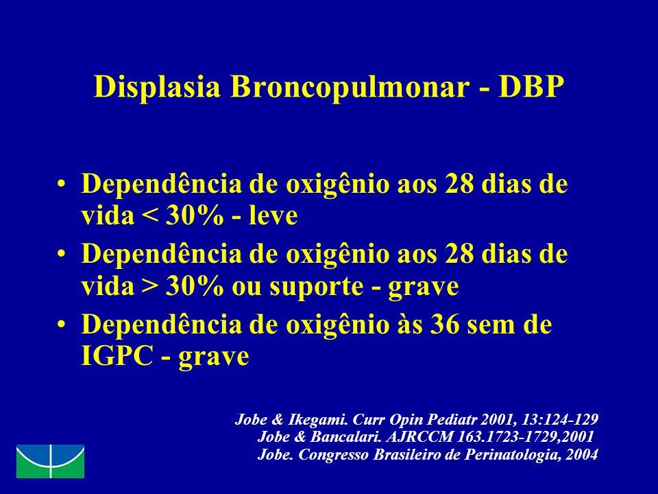 Displasia Broncopulmonar - DBP Dependência de oxigênio aos 28 dias de vida < 30% - leve Dependência de oxigênio aos 28 dias de vida > 30% ou suporte -