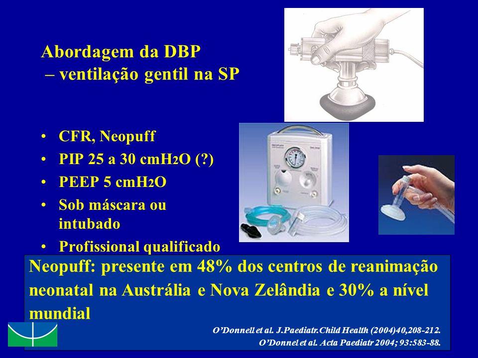 Abordagem da DBP – ventilação gentil na SP CFR, Neopuff PIP 25 a 30 cmH 2 O (?) PEEP 5 cmH 2 O Sob máscara ou intubado Profissional qualificado Neopuf