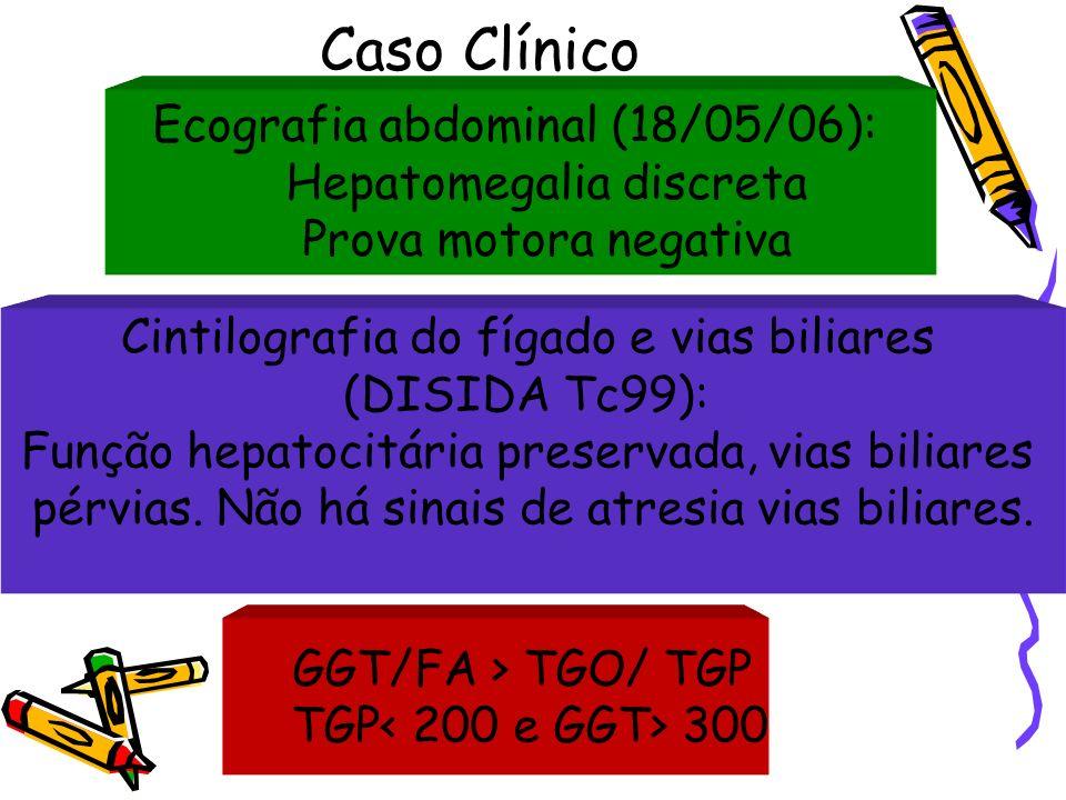 Caso Clínico Ecografia abdominal (18/05/06): Hepatomegalia discreta Prova motora negativa Cintilografia do fígado e vias biliares (DISIDA Tc99): Funçã