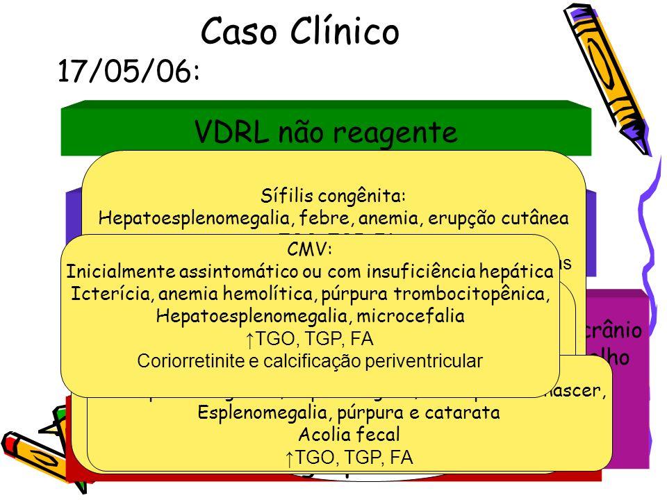 Caso Clínico 17/05/06: VDRL não reagente Toxoplasmose: Elisa IgG negativo Elisa IgM negativo Rubéola ? CMV: IgG positivo IgM positivo Raio X de crânio