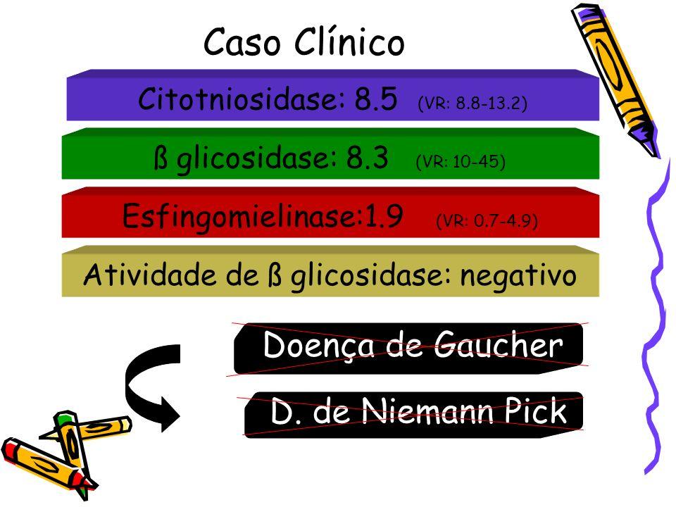 Caso Clínico Citotniosidase: 8.5 (VR: 8.8-13.2) ß glicosidase: 8.3 (VR: 10-45) Esfingomielinase:1.9 (VR: 0.7-4.9) Atividade de ß glicosidase: negativo