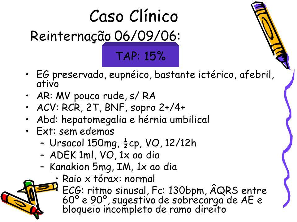 Caso Clínico Reinternação 06/09/06: EG preservado, eupnéico, bastante ictérico, afebril, ativo AR: MV pouco rude, s/ RA ACV: RCR, 2T, BNF, sopro 2+/4+