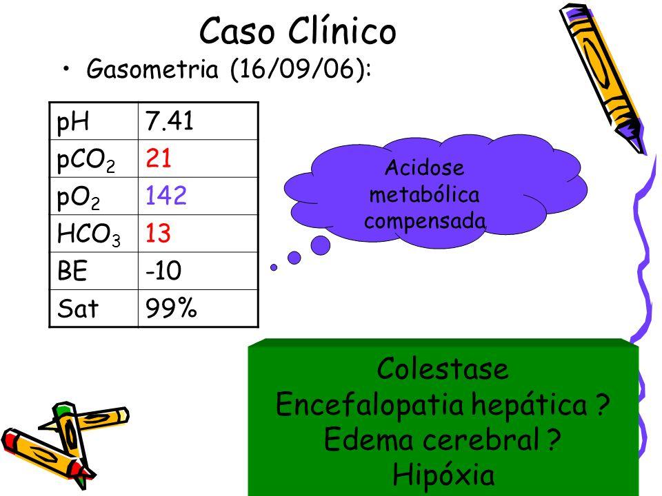 Caso Clínico Gasometria (16/09/06): pH7.41 pCO 2 21 pO 2 142 HCO 3 13 BE-10 Sat99% Acidose metabólica compensada Colestase Encefalopatia hepática ? Ed
