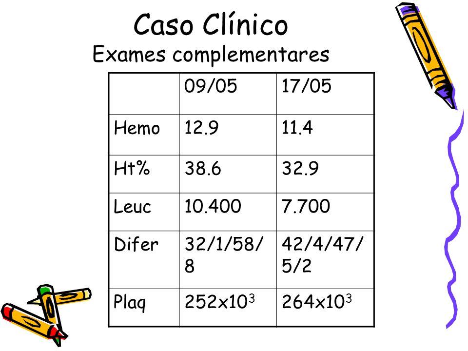 Caso Clínico Ecografia abdominal (18/05/06): Hepatomegalia discreta Prova motora negativa Cintilografia do fígado e vias biliares (DISIDA Tc99): Função hepatocitária preservada, vias biliares pérvias.