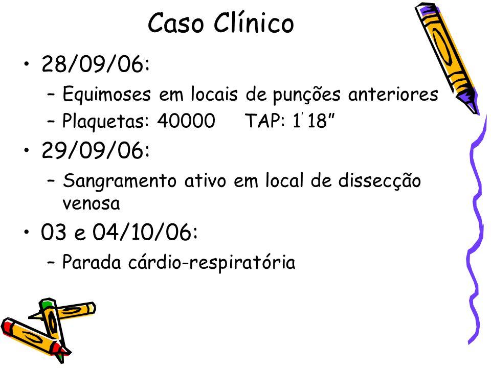 Caso Clínico 28/09/06: –Equimoses em locais de punções anteriores –Plaquetas: 40000 TAP: 1 18 29/09/06: –Sangramento ativo em local de dissecção venos