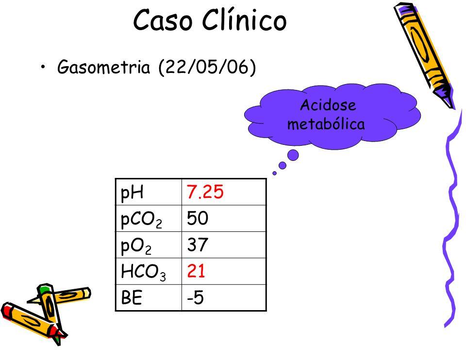 Caso Clínico Reinternação 06/09/06: EG preservado, eupnéico, bastante ictérico, afebril, ativo AR: MV pouco rude, s/ RA ACV: RCR, 2T, BNF, sopro 2+/4+ Abd: hepatomegalia e hérnia umbilical Ext: sem edemas –Ursacol 150mg, ½cp, VO, 12/12h –ADEK 1ml, VO, 1x ao dia –Kanakion 5mg, IM, 1x ao dia Raio x tórax: normal ECG: ritmo sinusal, Fc: 130bpm, ÂQRS entre 60º e 90º, sugestivo de sobrecarga de AE e bloqueio incompleto de ramo direito TAP: 15%