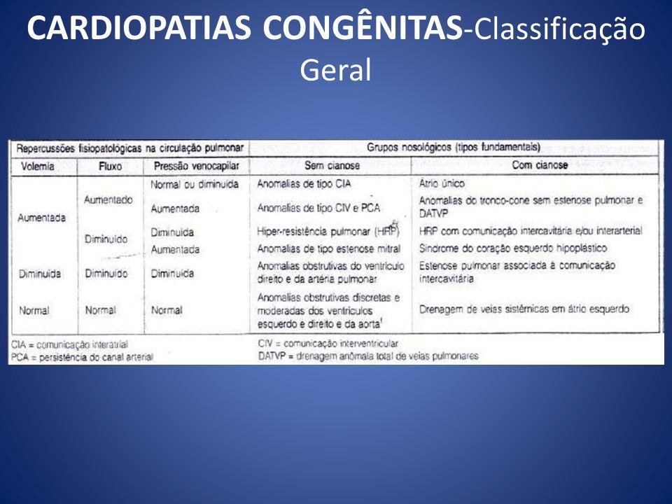 CARDIOPATIAS CONGÊNITAS -Classificação Geral